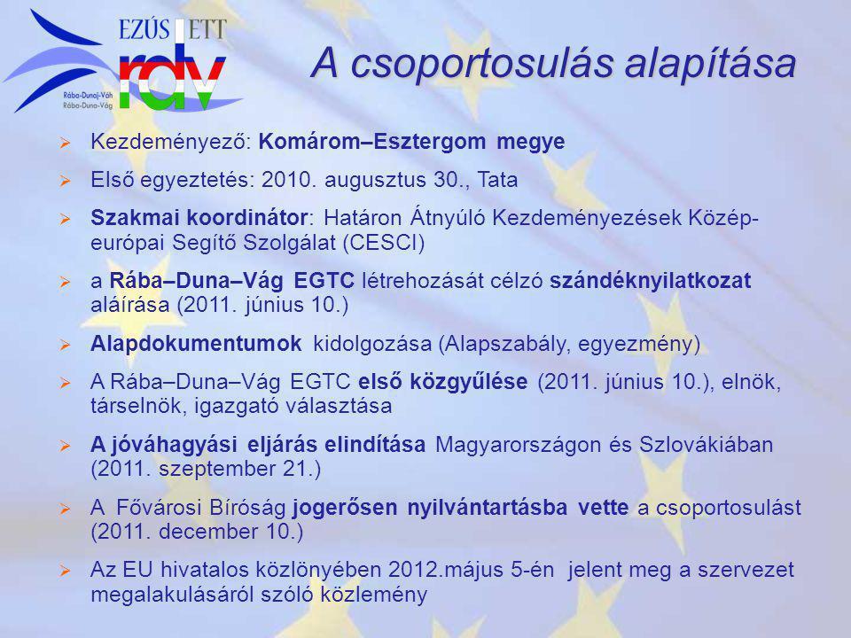 A csoportosulás alapítása  Kezdeményező: Komárom–Esztergom megye  Első egyeztetés: 2010. augusztus 30., Tata  Szakmai koordinátor: Határon Átnyúló