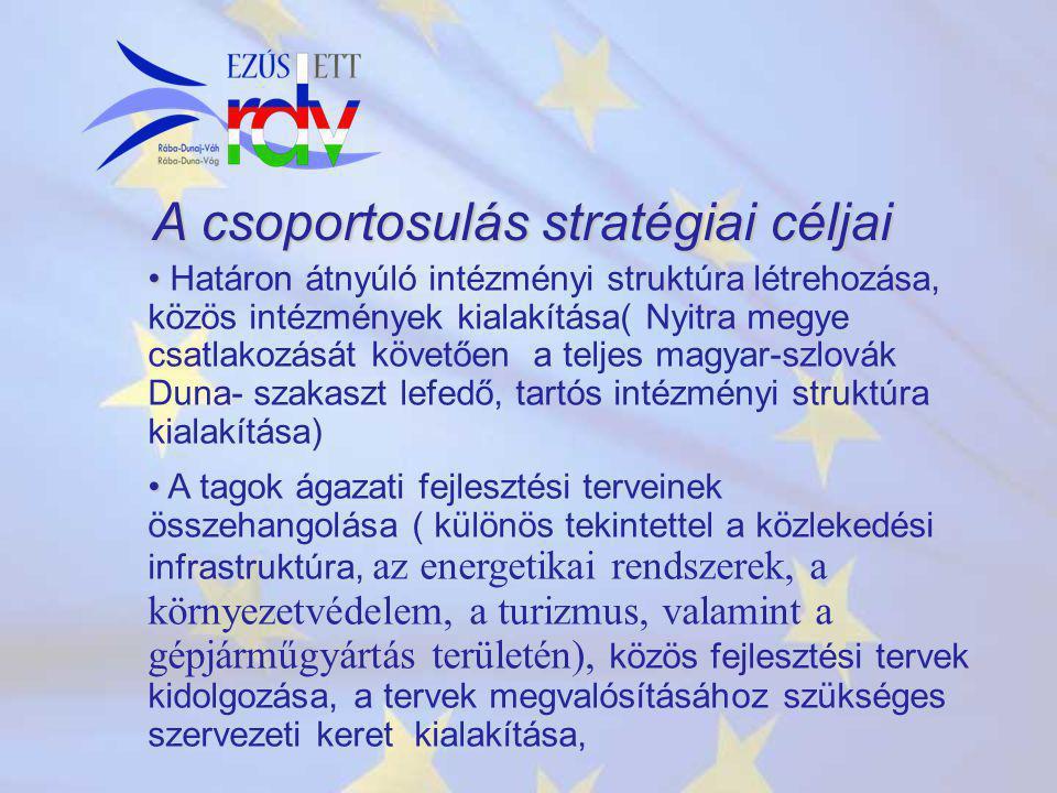 A csoportosulás stratégiai céljai Határon átnyúló intézményi struktúra létrehozása, közös intézmények kialakítása( Nyitra megye csatlakozását követően