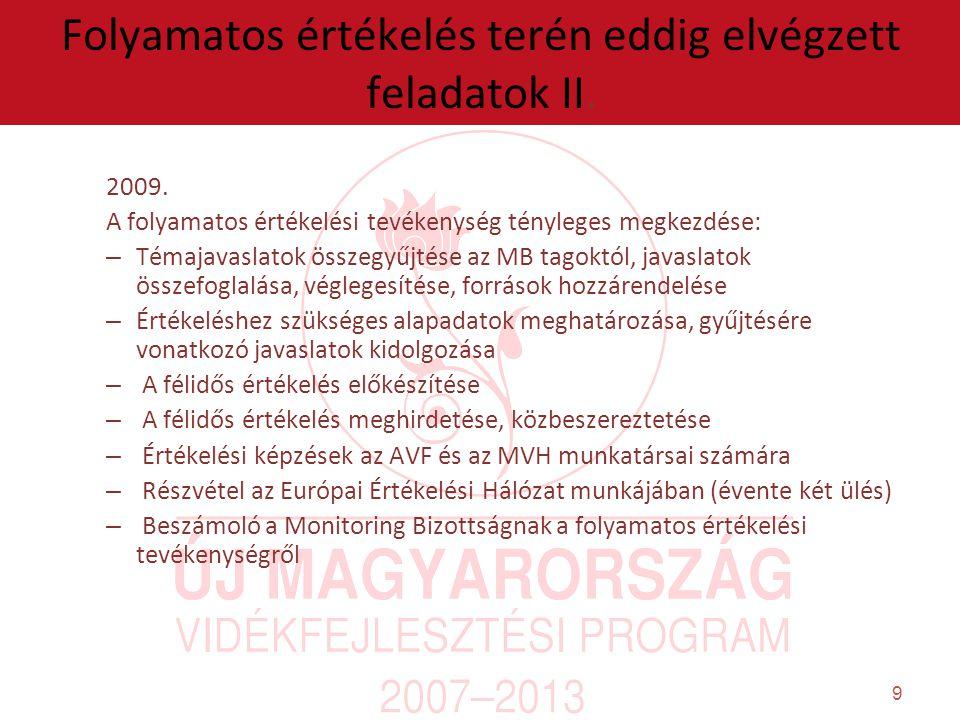 10 Együttműködési területek Értékelési témajavaslatok: – Monitoring Bizottság tagjai – Civil szervezetek Külső közreműködők: – Európai Vidékfejlesztési Hálózat és Európai Értékelési Hálózat – Új Magyarország Fejlesztési Terv értékelési rendszere – NFÜ-SÉF (elemző, értékelő és modellező főosztály) – Értékelői szakmai szervezetek: Magyar Értékelők Társasága Szakmai fórum: – Fejlesztéspolitikai Akadémia Értékelési szakmai képzések 2009.
