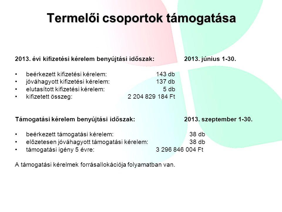 Termelői csoportok támogatása 2013. évi kifizetési kérelem benyújtási időszak: 2013. június 1-30. beérkezett kifizetési kérelem: 143 db jóváhagyott ki