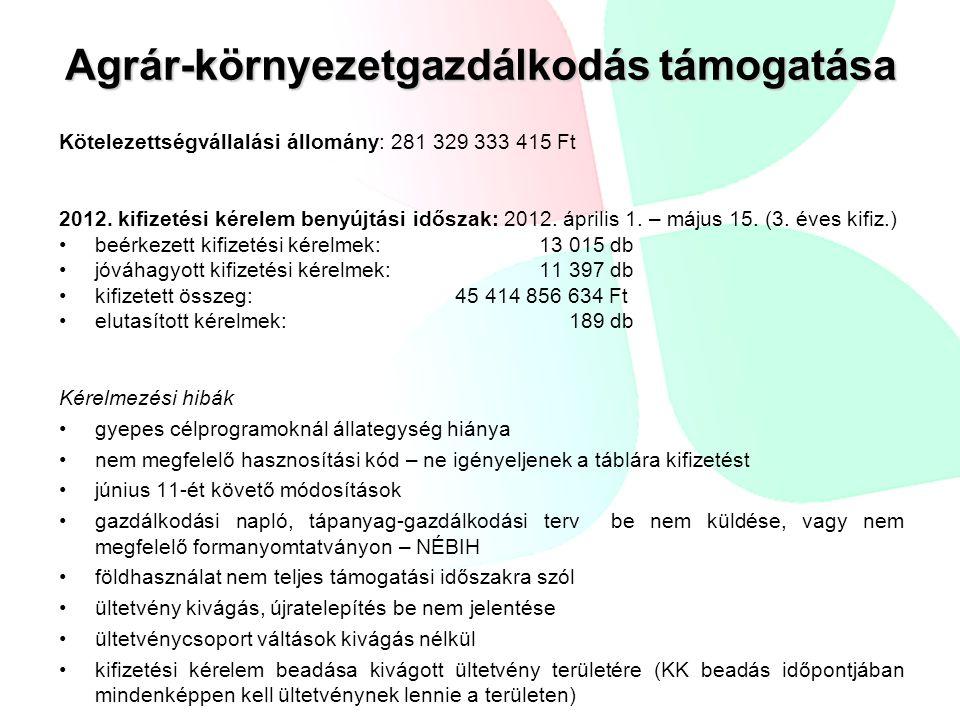 Agrár-környezetgazdálkodás támogatása Kötelezettségvállalási állomány: 281 329 333 415 Ft 2012.
