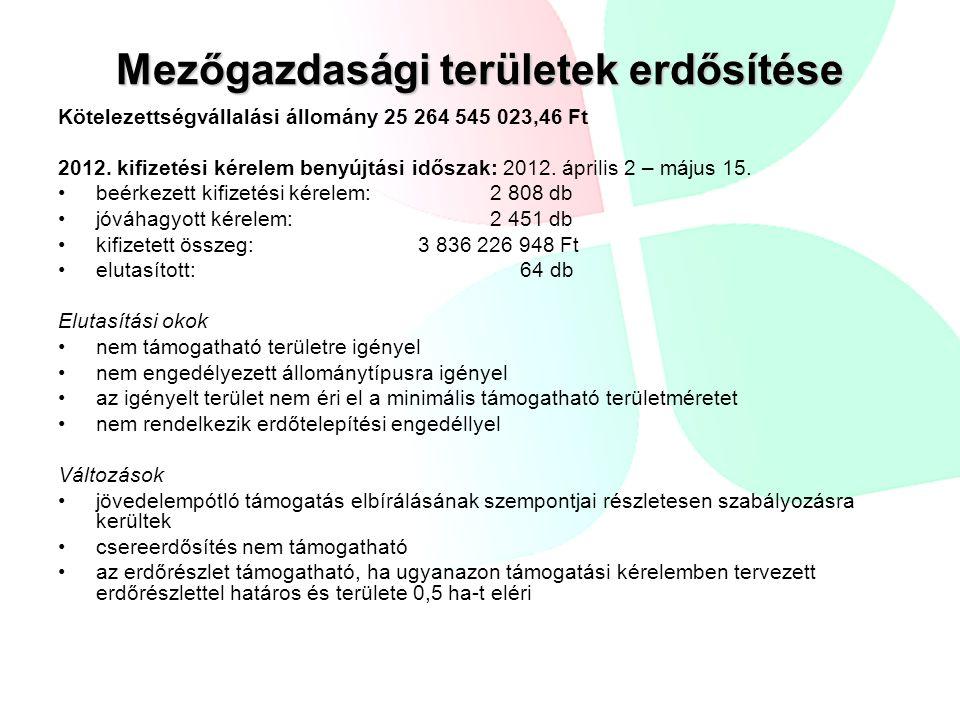 Mezőgazdasági területek erdősítése Kötelezettségvállalási állomány 25 264 545 023,46 Ft 2012.