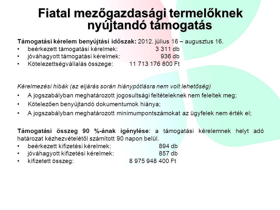 Fiatal mezőgazdasági termelőknek nyújtandó támogatás Támogatási kérelem benyújtási időszak: 2012.
