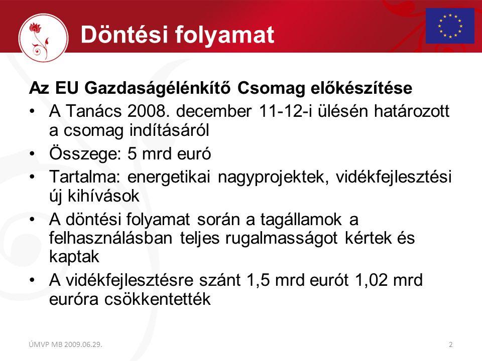 Az EU Gazdaságélénkítő Csomag előkészítése A Tanács 2008. december 11-12-i ülésén határozott a csomag indításáról Összege: 5 mrd euró Tartalma: energe