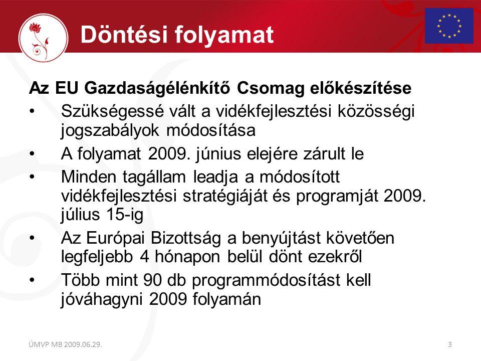 Az EU Gazdaságélénkítő Csomag előkészítése Szükségessé vált a vidékfejlesztési közösségi jogszabályok módosítása A folyamat 2009. június elejére zárul