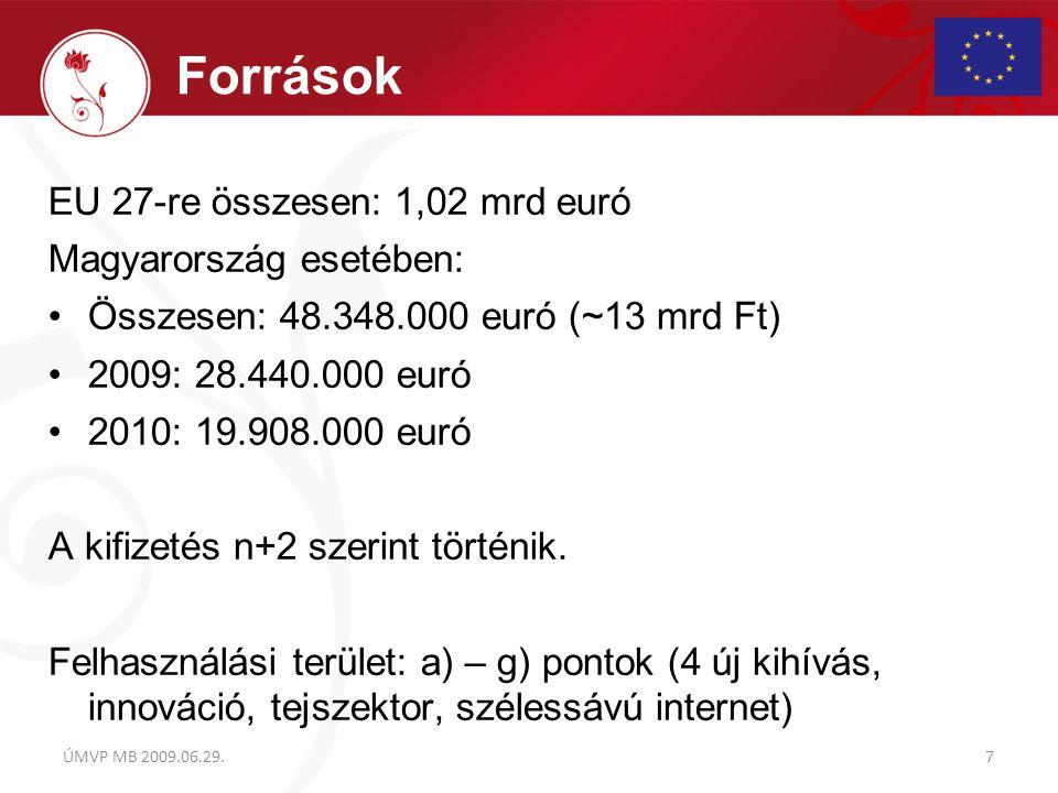 EU 27-re összesen: 1,02 mrd euró Magyarország esetében: Összesen: 48.348.000 euró (~13 mrd Ft) 2009: 28.440.000 euró 2010: 19.908.000 euró A kifizetés