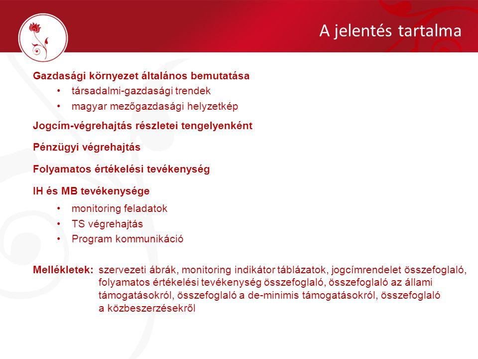 A jelentés tartalma Gazdasági környezet általános bemutatása társadalmi-gazdasági trendek magyar mezőgazdasági helyzetkép Jogcím-végrehajtás részletei tengelyenként Pénzügyi végrehajtás Folyamatos értékelési tevékenység IH és MB tevékenysége monitoring feladatok TS végrehajtás Program kommunikáció Mellékletek:szervezeti ábrák, monitoring indikátor táblázatok, jogcímrendelet összefoglaló, folyamatos értékelési tevékenység összefoglaló, összefoglaló az állami támogatásokról, összefoglaló a de-minimis támogatásokról, összefoglaló a közbeszerzésekről