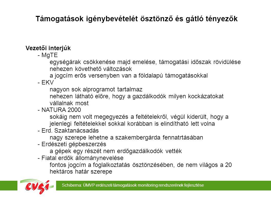 Schiberna: ÚMVP erdészeti támogatások monitoring rendszerének fejlesztése Támogatások igénybevételét ösztönző és gátló tényezők Kérdőíves felmérés -461 megkérdezett jogcímenként eltérő kérdőív alapján - MgTE: 245 db - EKV:94 db - Erd.