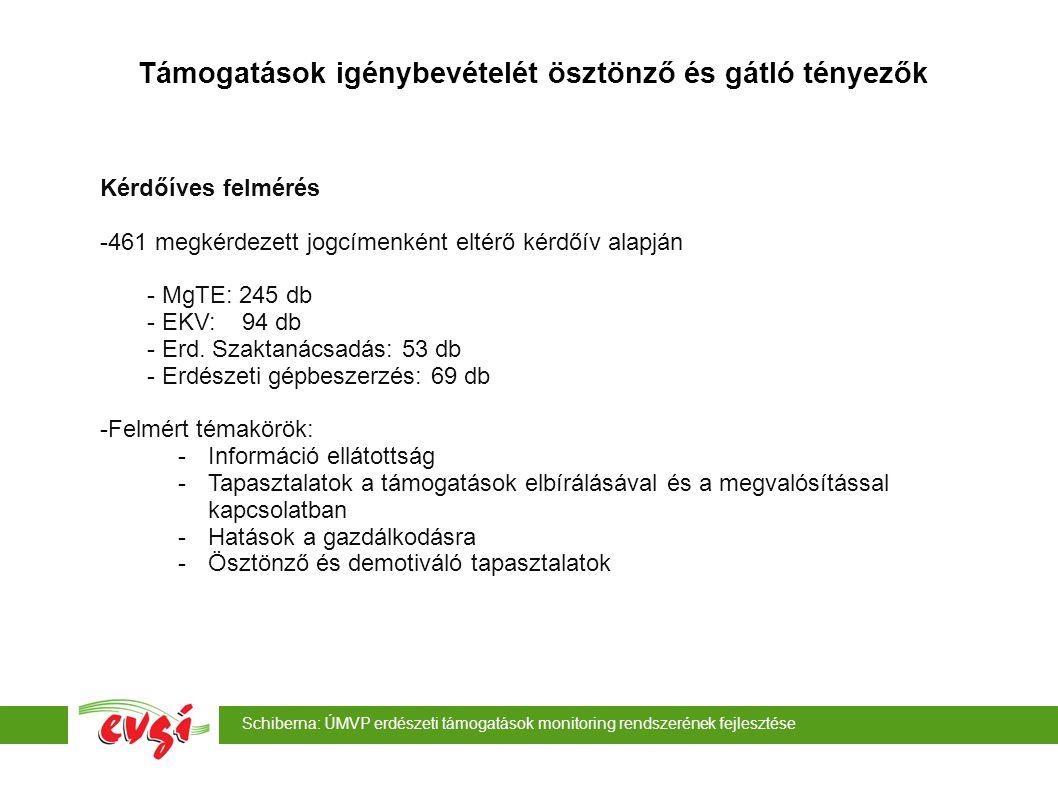 Schiberna: ÚMVP erdészeti támogatások monitoring rendszerének fejlesztése Támogatások igénybevételét ösztönző és gátló tényezők Kérdőíves felmérés -46