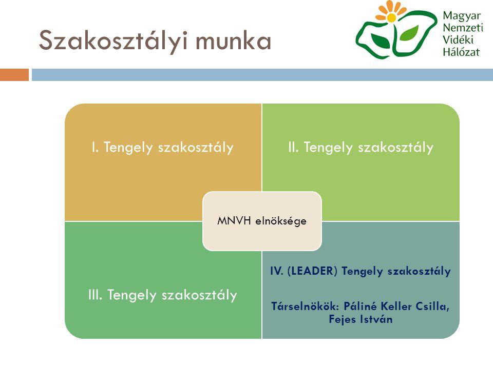Szakosztályi munka I. Tengely szakosztályII. Tengely szakosztály III.
