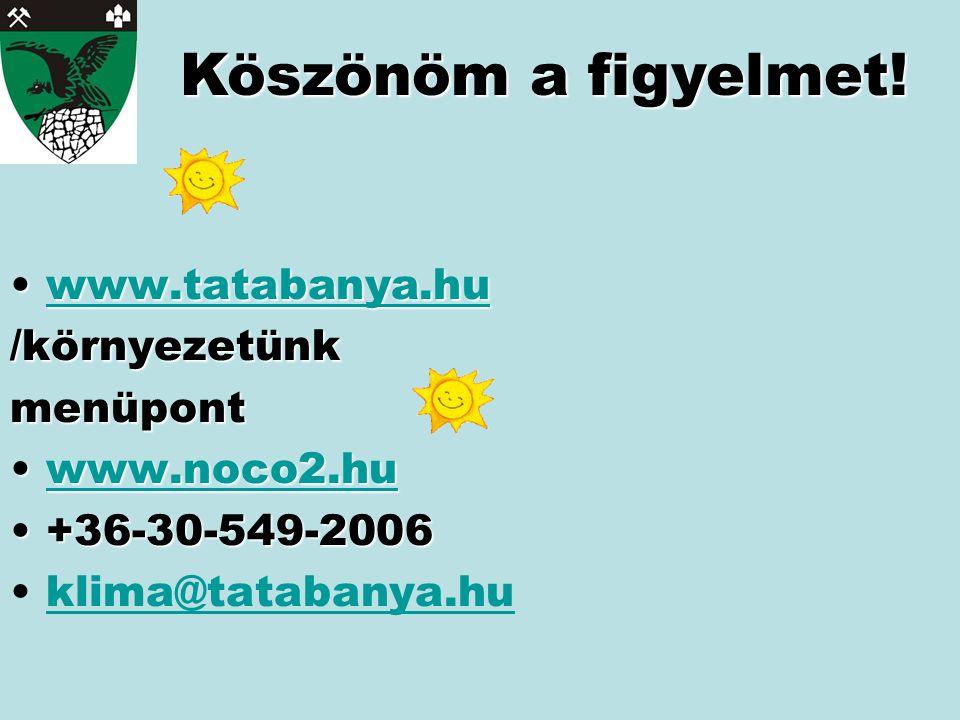 www.tatabanya.huwww.tatabanya.huwww.tatabanya.hu /környezetünk menüpont www.noco2.huwww.noco2.huwww.noco2.hu +36-30-549-2006+36-30-549-2006 klima@tatabanya.hu Köszönöm a figyelmet!