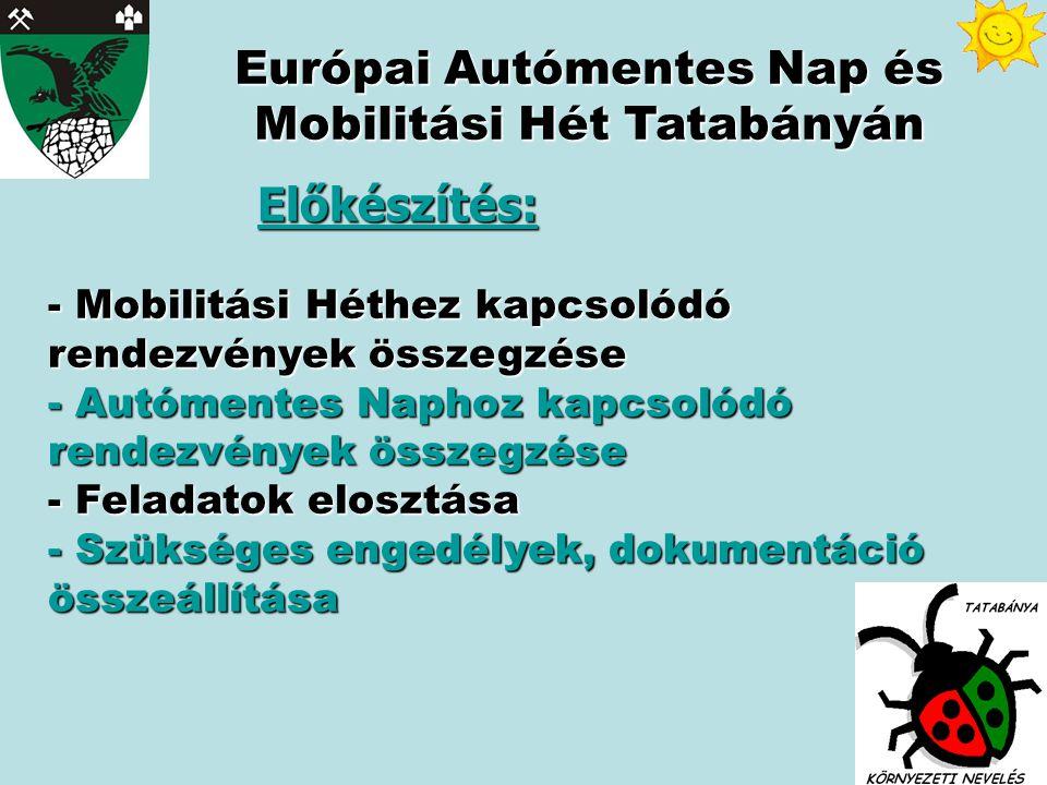 Előkészítés: - Mobilitási Héthez kapcsolódó rendezvények összegzése - Autómentes Naphoz kapcsolódó rendezvények összegzése - Feladatok elosztása - Szükséges engedélyek, dokumentáció összeállítása Európai Autómentes Nap és Mobilitási Hét Tatabányán