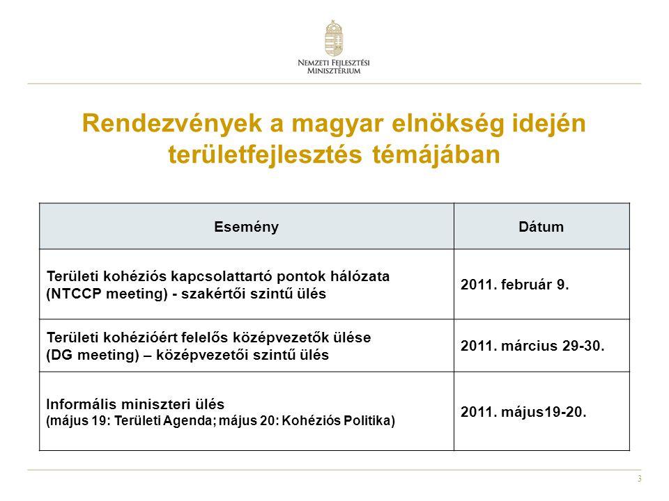 4 TSP-TA felülvizsgálat Mire jelölték ki Magyarországot.