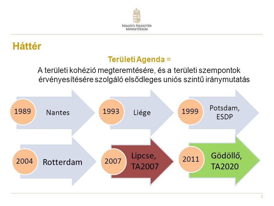 5 Háttér Területi Agenda = A területi kohézió megteremtésére, és a területi szempontok érvényesítésére szolgáló elsődleges uniós szintű iránymutatás N