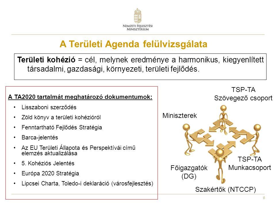 6 A Területi Agenda felülvizsgálata A TA2020 tartalmát meghatározó dokumentumok: Lisszaboni szerződés Zöld könyv a területi kohézióról Fenntartható Fe
