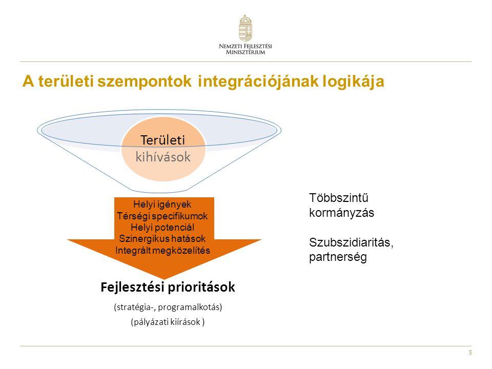 8 Fejlesztési prioritások (stratégia-, programalkotás) (pályázati kiírások ) Területi kihívások Helyi igények Térségi specifikumok Helyi potenciál Szi