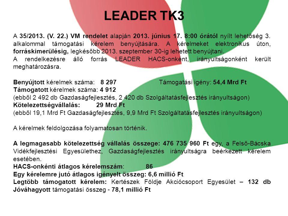 LEADER TK3 A 35/2013. (V. 22.) VM rendelet alapján 2013.