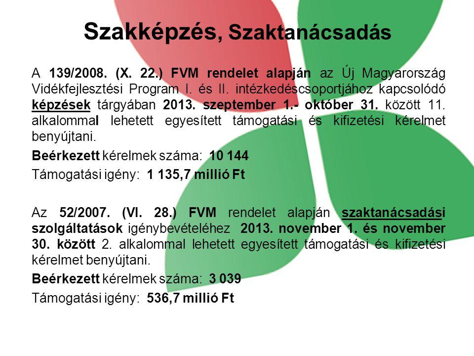 Szakképzés, Szaktanácsadás A 139/2008. (X.