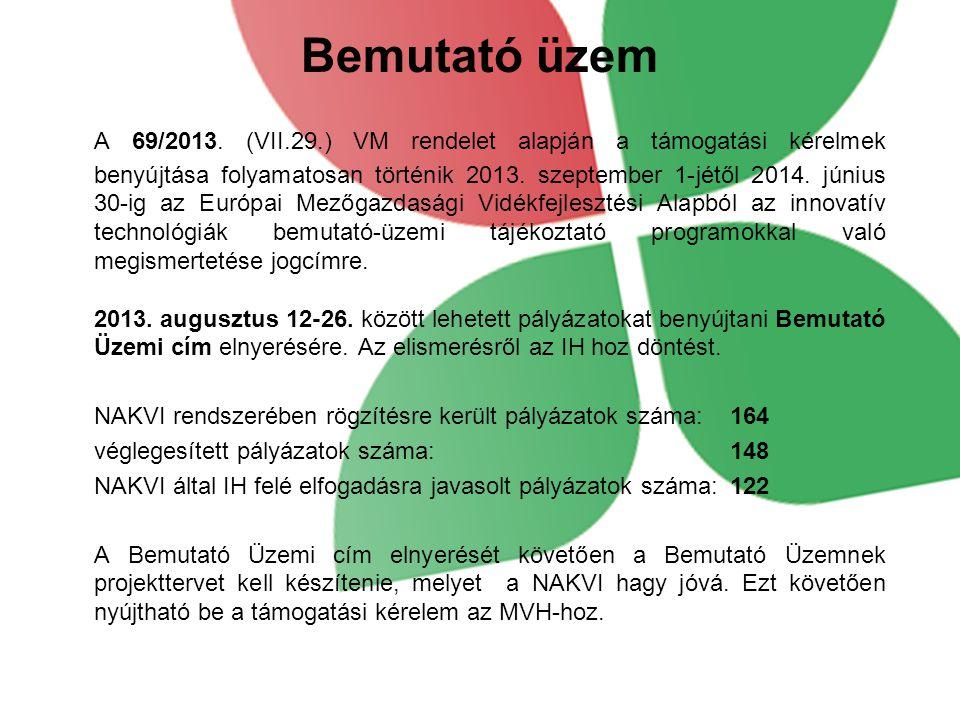 Bemutató üzem A 69/2013.