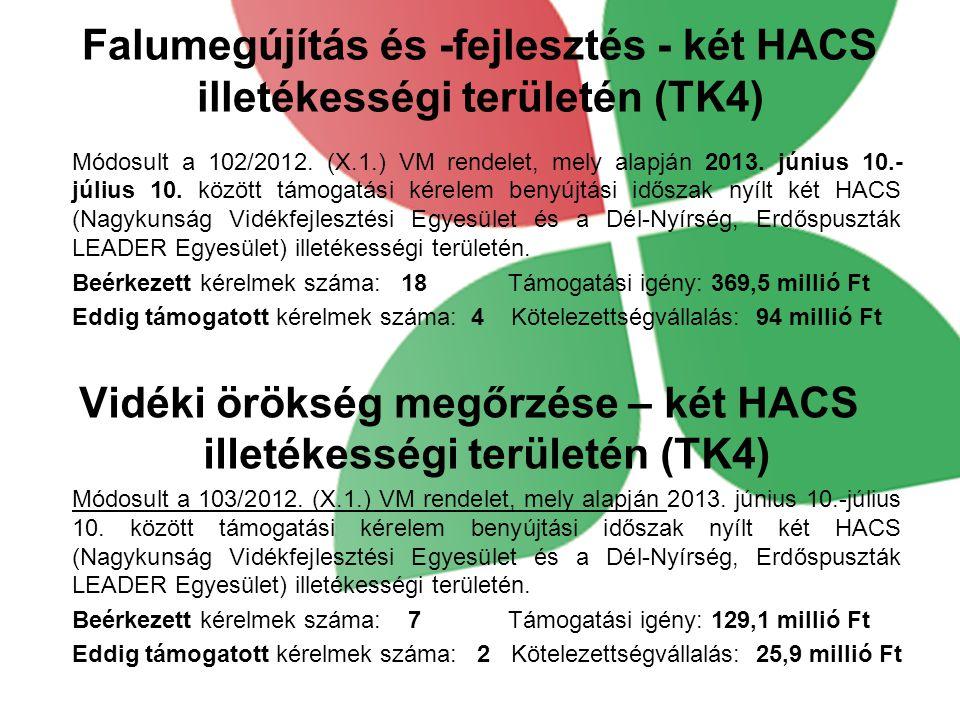 Falumegújítás és -fejlesztés - két HACS illetékességi területén (TK4) Módosult a 102/2012.