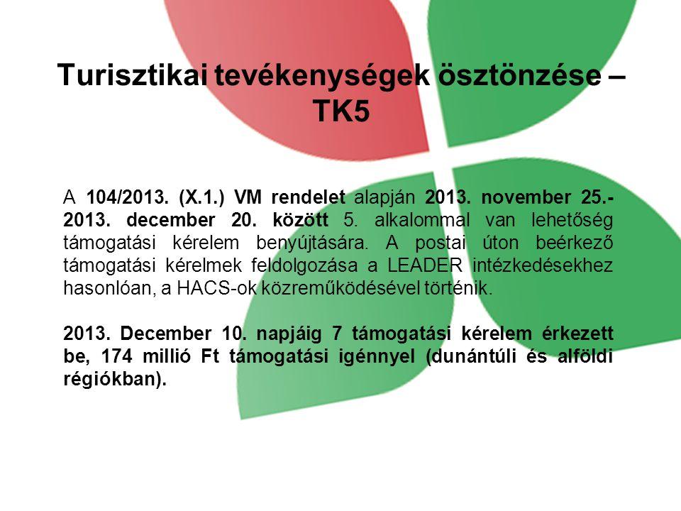 LEADER TK3 A 35/2013.(V. 22.) VM rendelet alapján 2013.