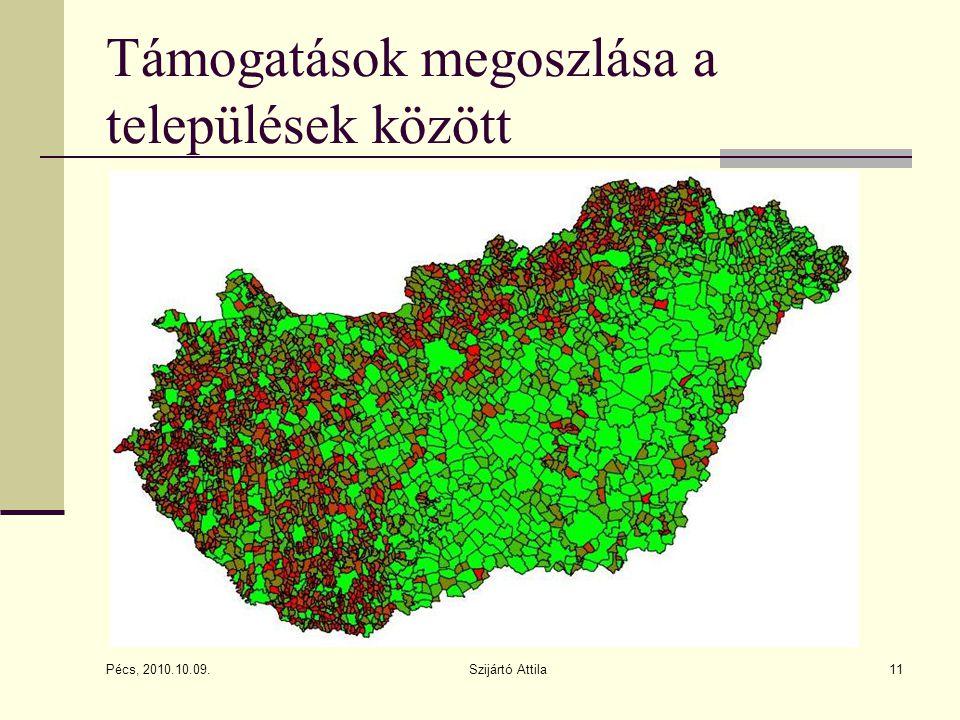 Támogatások megoszlása a települések között Pécs, 2010.10.09. Szijártó Attila11