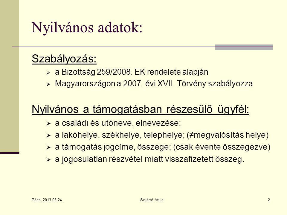 Adatbázis: 2008.01.01-2012.12.31-ig terjedő kifizetések 430 446 rekord 76 645 ügyfél (tisztítást követően) 66 655 helyszín (tisztítást követően) Hibák: 2007-ben 18,7 Mrd Ft, amit nem tartalmaz 1,2 Mrd Ft-hez nincs cím az adatbázis felépítése Helyesírási hibák, következetlenségek Pécs, 2010.10.09.