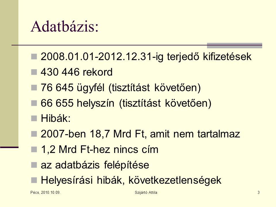 Adatbázis: 2008.01.01-2012.12.31-ig terjedő kifizetések 430 446 rekord 76 645 ügyfél (tisztítást követően) 66 655 helyszín (tisztítást követően) Hibák
