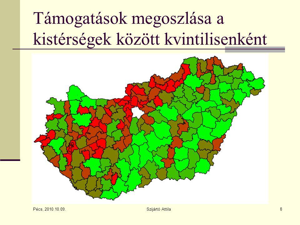 Támogatások megoszlása a települések, ügyfelek és helyszínek között Pécs, 2010.10.09.