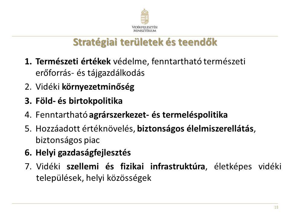 18 Stratégiai területek és teendők 1.Természeti értékek védelme, fenntartható természeti erőforrás- és tájgazdálkodás 2.Vidéki környezetminőség 3.Föld- és birtokpolitika 4.Fenntartható agrárszerkezet- és termeléspolitika 5.Hozzáadott értéknövelés, biztonságos élelmiszerellátás, biztonságos piac 6.Helyi gazdaságfejlesztés 7.Vidéki szellemi és fizikai infrastruktúra, életképes vidéki települések, helyi közösségek