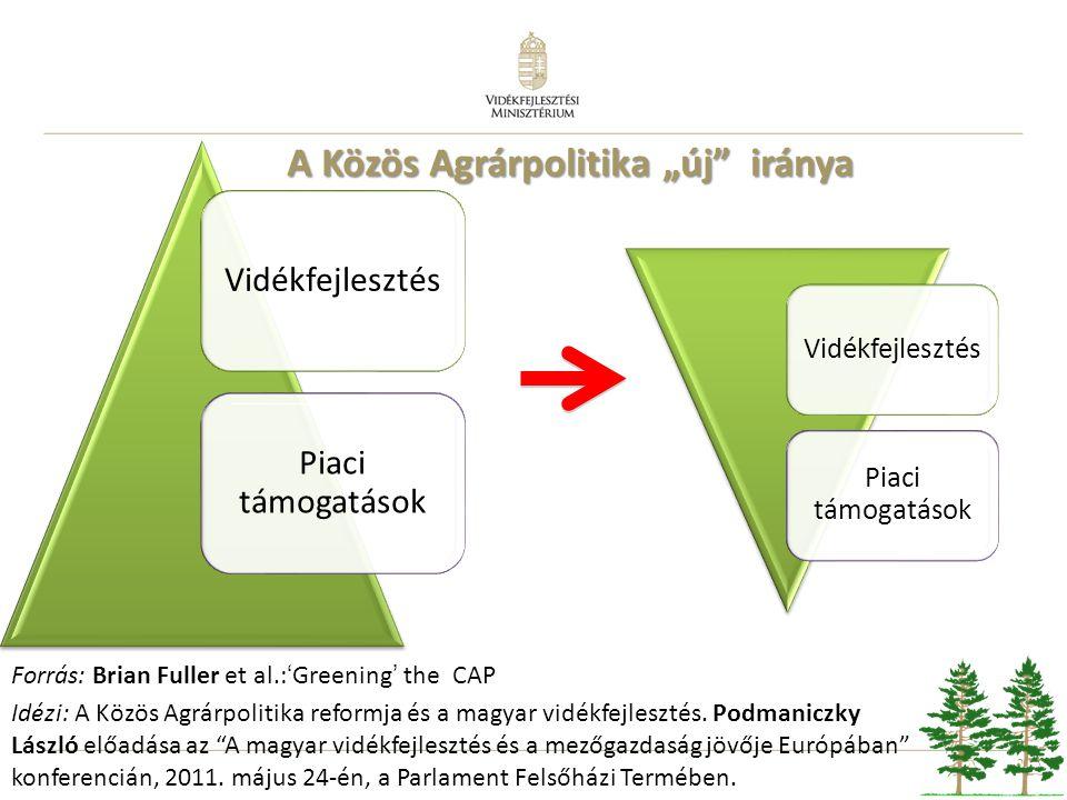2 Vidékfejlesztés Piaci támogatások Vidékfejlesztés Piaci támogatások Forrás: Brian Fuller et al.:'Greening' the CAP Idézi: A Közös Agrárpolitika reformja és a magyar vidékfejlesztés.