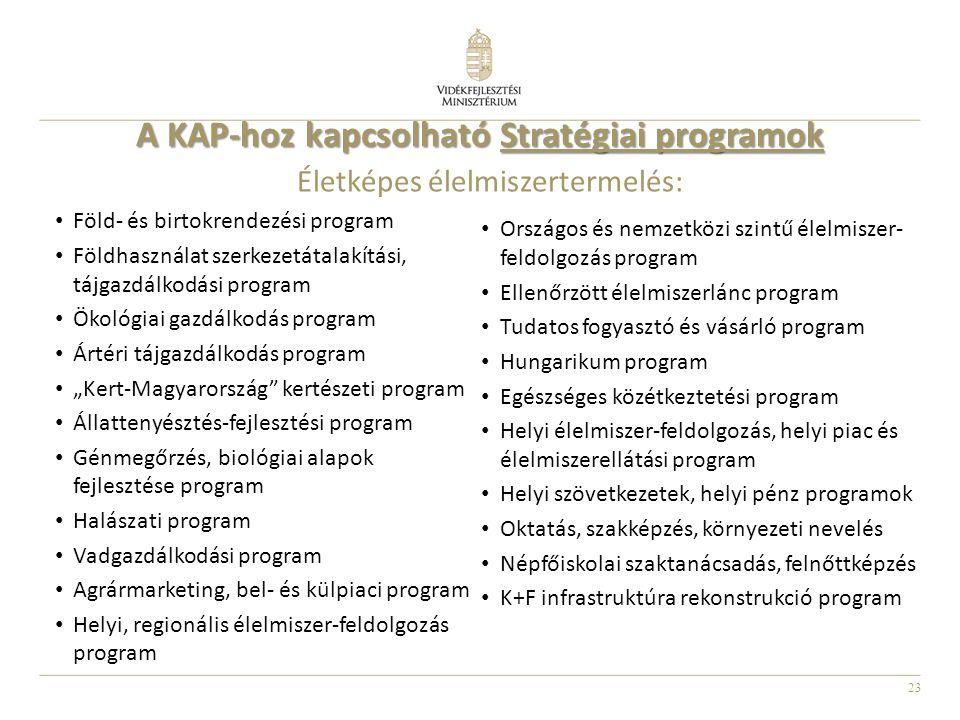 """23 A KAP-hoz kapcsolható Stratégiai programok Föld- és birtokrendezési program Földhasználat szerkezetátalakítási, tájgazdálkodási program Ökológiai gazdálkodás program Ártéri tájgazdálkodás program """"Kert-Magyarország kertészeti program Állattenyésztés-fejlesztési program Génmegőrzés, biológiai alapok fejlesztése program Halászati program Vadgazdálkodási program Agrármarketing, bel- és külpiaci program Helyi, regionális élelmiszer-feldolgozás program Életképes élelmiszertermelés: Országos és nemzetközi szintű élelmiszer- feldolgozás program Ellenőrzött élelmiszerlánc program Tudatos fogyasztó és vásárló program Hungarikum program Egészséges közétkeztetési program Helyi élelmiszer-feldolgozás, helyi piac és élelmiszerellátási program Helyi szövetkezetek, helyi pénz programok Oktatás, szakképzés, környezeti nevelés Népfőiskolai szaktanácsadás, felnőttképzés K+F infrastruktúra rekonstrukció program"""