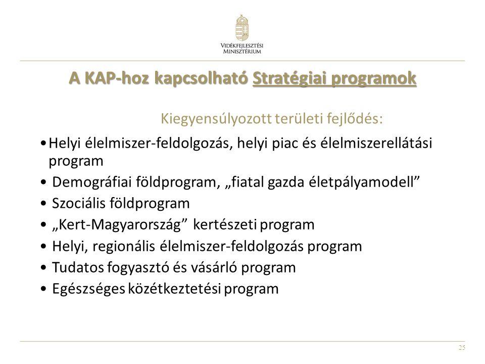 """25 A KAP-hoz kapcsolható Stratégiai programok Helyi élelmiszer-feldolgozás, helyi piac és élelmiszerellátási program Demográfiai földprogram, """"fiatal gazda életpályamodell Szociális földprogram """"Kert-Magyarország kertészeti program Helyi, regionális élelmiszer-feldolgozás program Tudatos fogyasztó és vásárló program Egészséges közétkeztetési program Kiegyensúlyozott területi fejlődés:"""