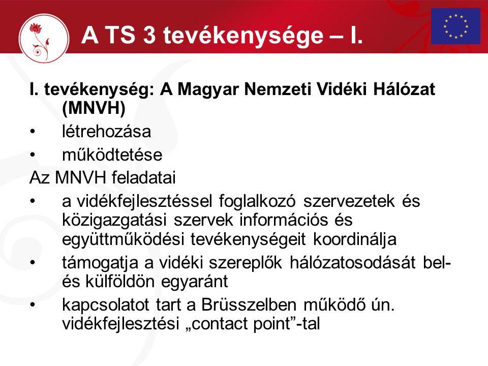 I. tevékenység: A Magyar Nemzeti Vidéki Hálózat (MNVH) létrehozása működtetése Az MNVH feladatai a vidékfejlesztéssel foglalkozó szervezetek és köziga