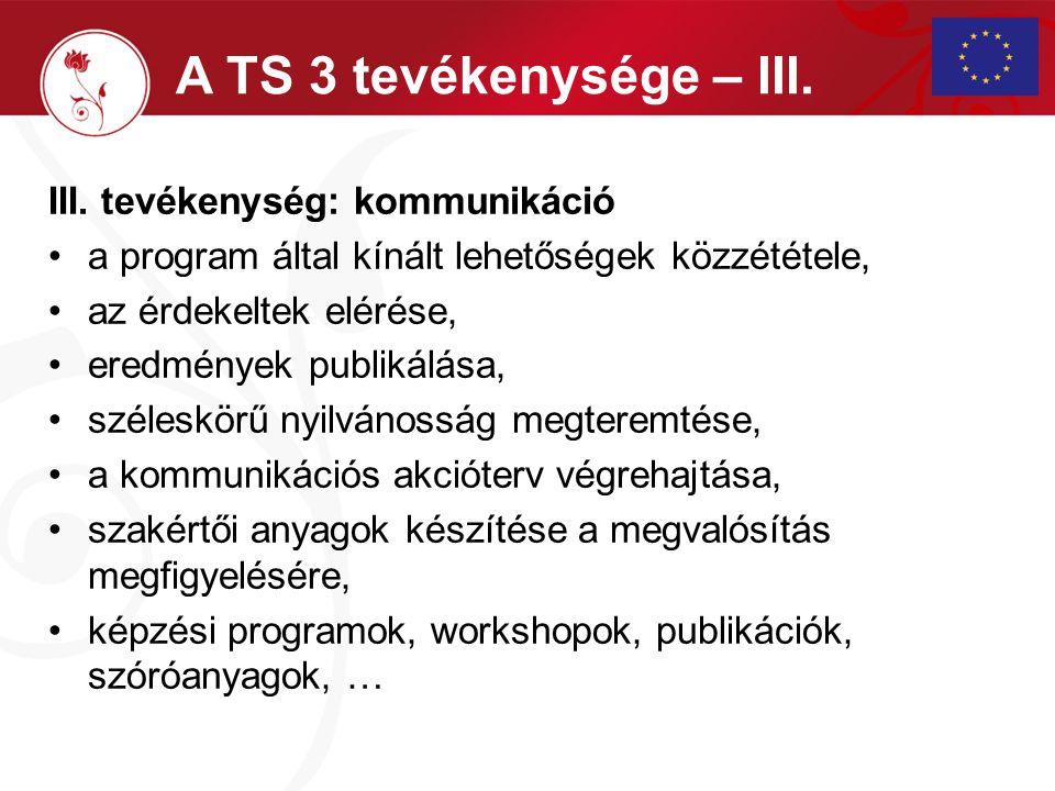 III. tevékenység: kommunikáció a program által kínált lehetőségek közzététele, az érdekeltek elérése, eredmények publikálása, széleskörű nyilvánosság