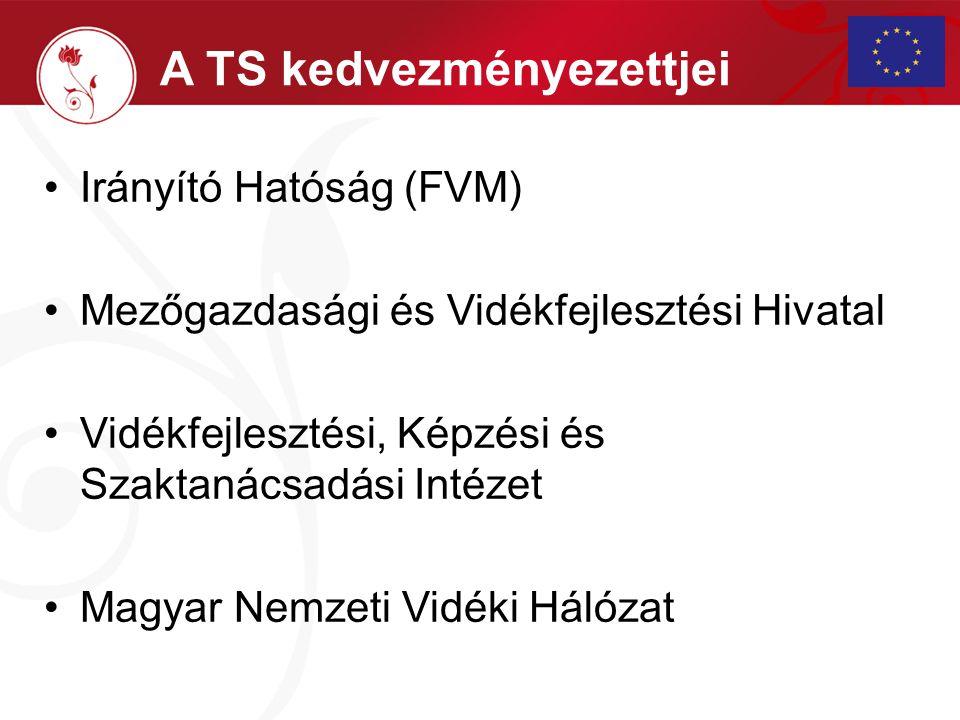 Irányító Hatóság (FVM) Mezőgazdasági és Vidékfejlesztési Hivatal Vidékfejlesztési, Képzési és Szaktanácsadási Intézet Magyar Nemzeti Vidéki Hálózat A TS kedvezményezettjei