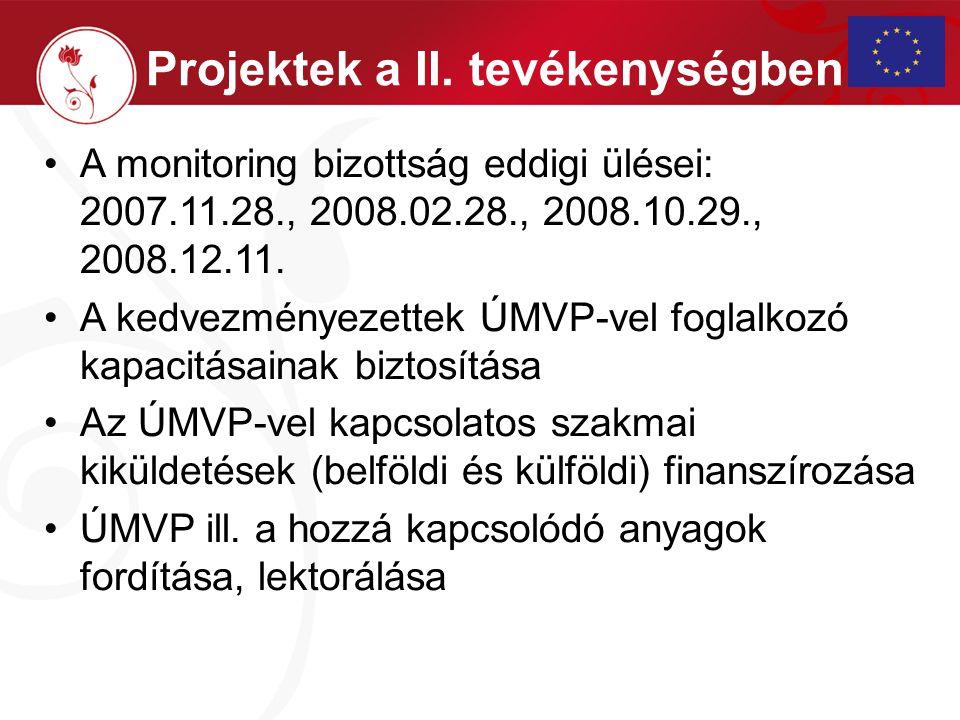 A monitoring bizottság eddigi ülései: 2007.11.28., 2008.02.28., 2008.10.29., 2008.12.11. A kedvezményezettek ÚMVP-vel foglalkozó kapacitásainak biztos