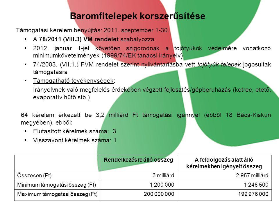 Baromfitelepek korszerűsítése Támogatási kérelem benyújtás: 2011.