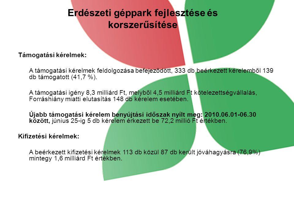 Erdészeti géppark fejlesztése és korszerűsítése Támogatási kérelmek: A támogatási kérelmek feldolgozása befejeződött, 333 db beérkezett kérelemből 139 db támogatott (41,7 %).