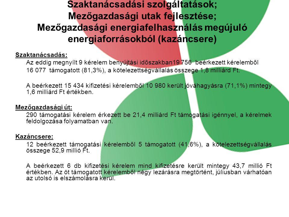 Szaktanácsadási szolgáltatások; Mezőgazdasági utak fejlesztése; Mezőgazdasági energiafelhasználás megújuló energiaforrásokból (kazáncsere) Szaktanácsadás: Az eddig megnyílt 9 kérelem benyújtási időszakban19 756 beérkezett kérelemből 16 077 támogatott (81,3%), a kötelezettségvállalás összege 1,8 milliárd Ft.