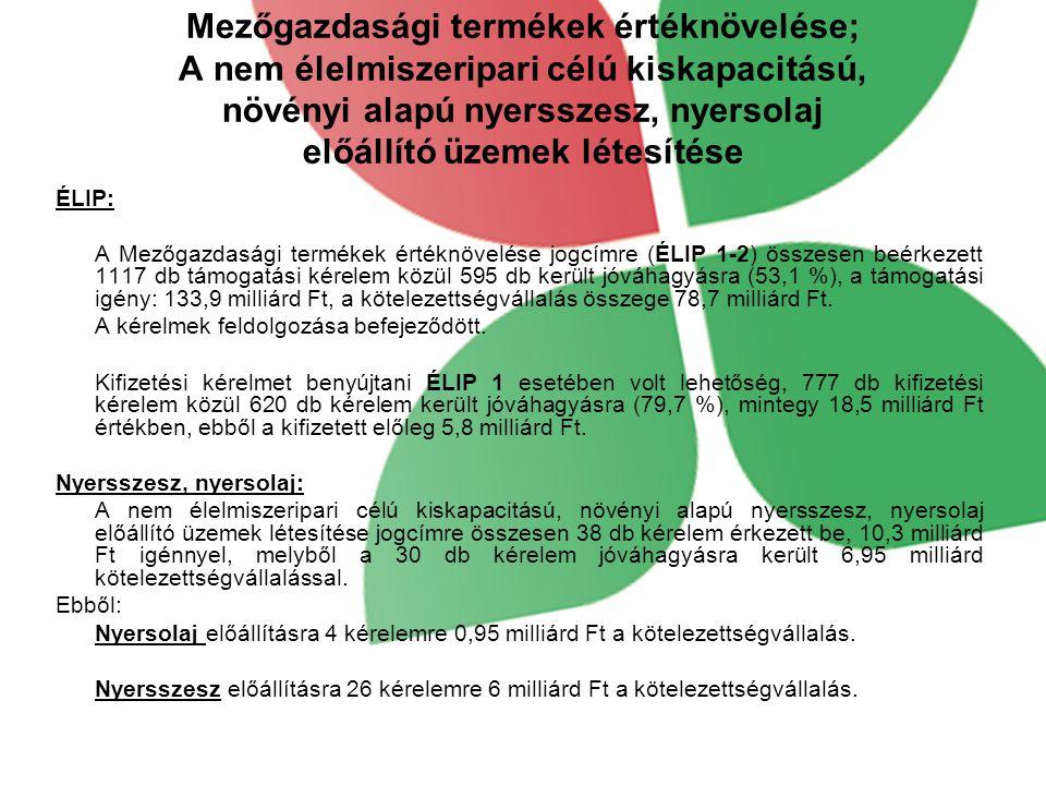 ÉLIP: A Mezőgazdasági termékek értéknövelése jogcímre (ÉLIP 1-2) összesen beérkezett 1117 db támogatási kérelem közül 595 db került jóváhagyásra (53,1 %), a támogatási igény: 133,9 milliárd Ft, a kötelezettségvállalás összege 78,7 milliárd Ft.