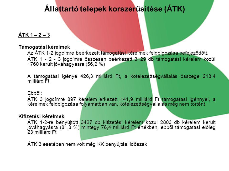Állattartó telepek korszerűsítése (ÁTK) ÁTK 1 – 2 – 3 Támogatási kérelmek Az ÁTK 1-2 jogcímre beérkezett támogatási kérelmek feldolgozása befejeződött.