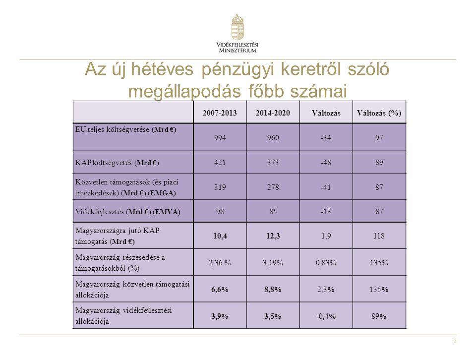 3 Az új hétéves pénzügyi keretről szóló megállapodás főbb számai 2007-20132014-2020VáltozásVáltozás (%) EU teljes költségvetése ( Mrd €) 994960-3497 K
