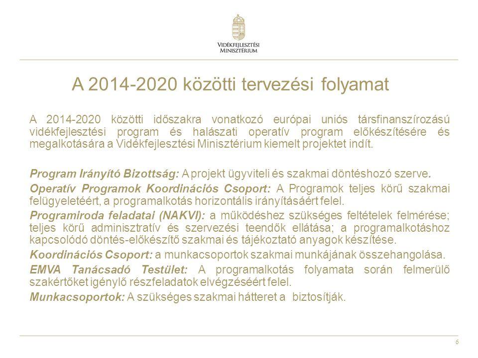 6 A 2014-2020 közötti tervezési folyamat A 2014-2020 közötti időszakra vonatkozó európai uniós társfinanszírozású vidékfejlesztési program és halászat