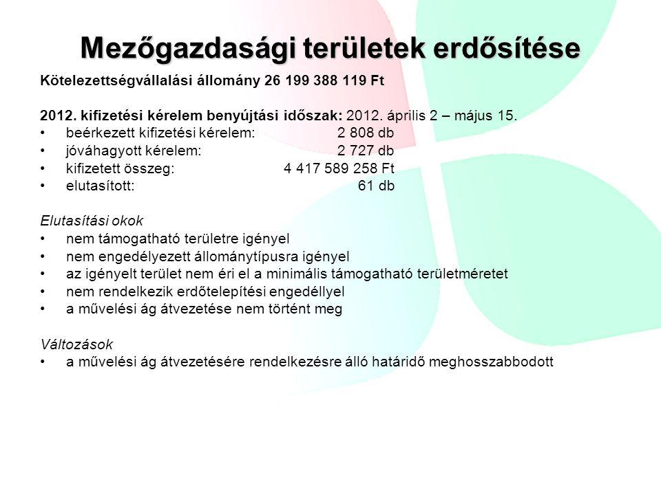 Mezőgazdasági területek erdősítése Kötelezettségvállalási állomány 26 199 388 119 Ft 2012. kifizetési kérelem benyújtási időszak: 2012. április 2 – má