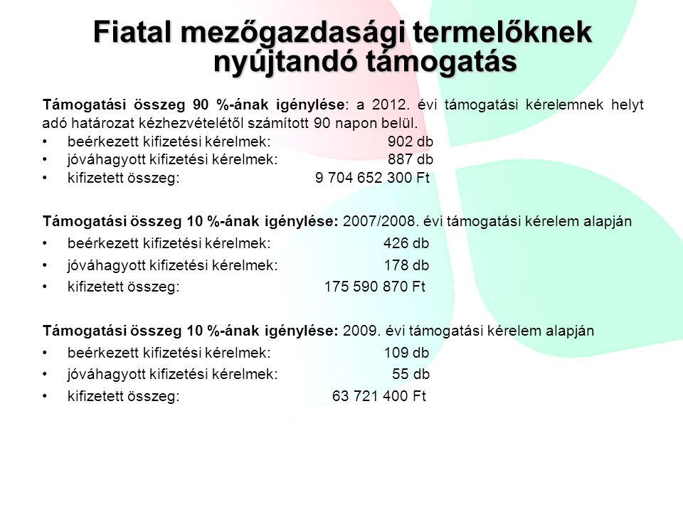 Fiatal mezőgazdasági termelőknek nyújtandó támogatás Támogatási összeg 90 %-ának igénylése: a 2012.