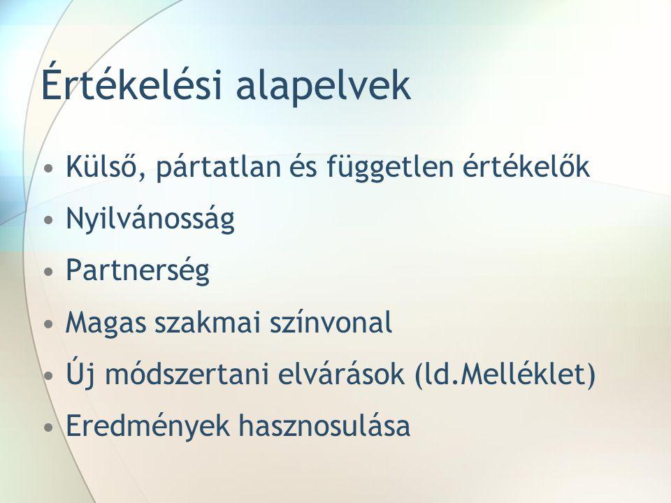 Értékelési alapelvek Külső, pártatlan és független értékelők Nyilvánosság Partnerség Magas szakmai színvonal Új módszertani elvárások (ld.Melléklet) Eredmények hasznosulása