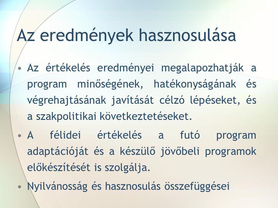 Az eredmények hasznosulása Az értékelés eredményei megalapozhatják a program minőségének, hatékonyságának és végrehajtásának javítását célzó lépéseket, és a szakpolitikai következtetéseket.