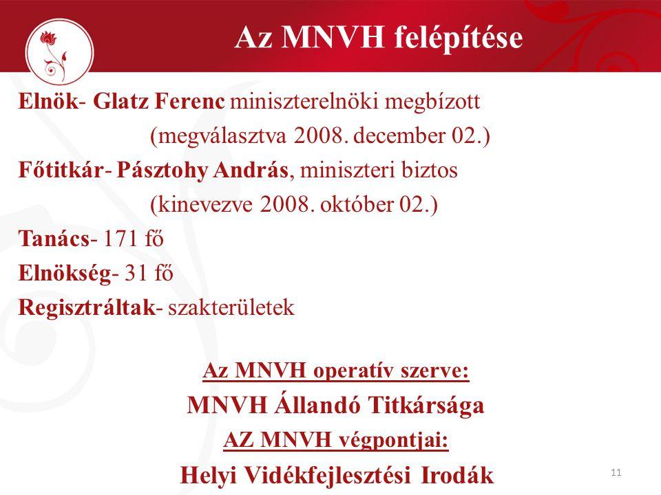 11 Elnök- Glatz Ferenc miniszterelnöki megbízott (megválasztva 2008.