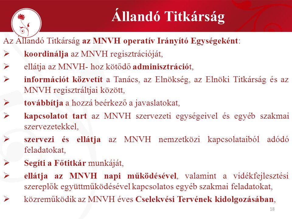 18 Állandó Titkárság Az Állandó Titkárság az MNVH operatív Irányító Egységeként:  koordinálja az MNVH regisztrációját,  ellátja az MNVH- hoz kötődő adminisztrációt,  információt közvetít a Tanács, az Elnökség, az Elnöki Titkárság és az MNVH regisztráltjai között,  továbbítja a hozzá beérkező a javaslatokat,  kapcsolatot tart az MNVH szervezeti egységeivel és egyéb szakmai szervezetekkel,  szervezi és ellátja az MNVH nemzetközi kapcsolataiból adódó feladatokat,  Segíti a Főtitkár munkáját,  ellátja az MNVH napi működésével, valamint a vidékfejlesztési szereplők együttműködésével kapcsolatos egyéb szakmai feladatokat,  közreműködik az MNVH éves Cselekvési Tervének kidolgozásában,